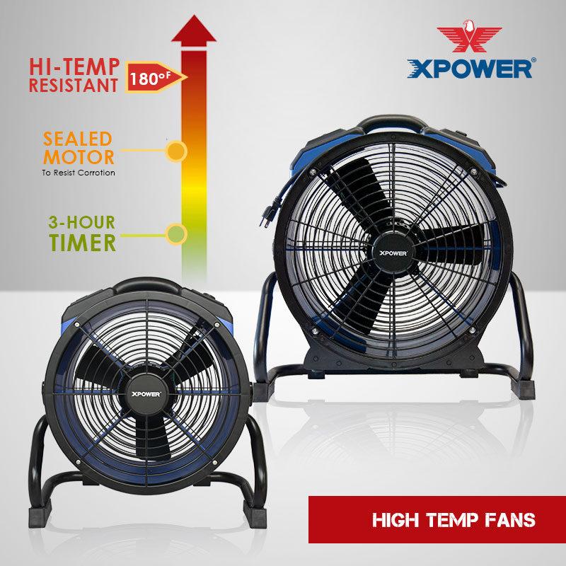 Hight-Temp-Temperature