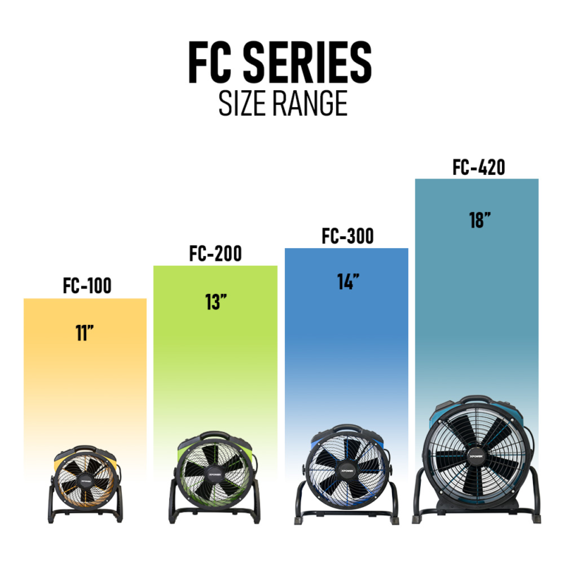 FC SIZE AND RANGE