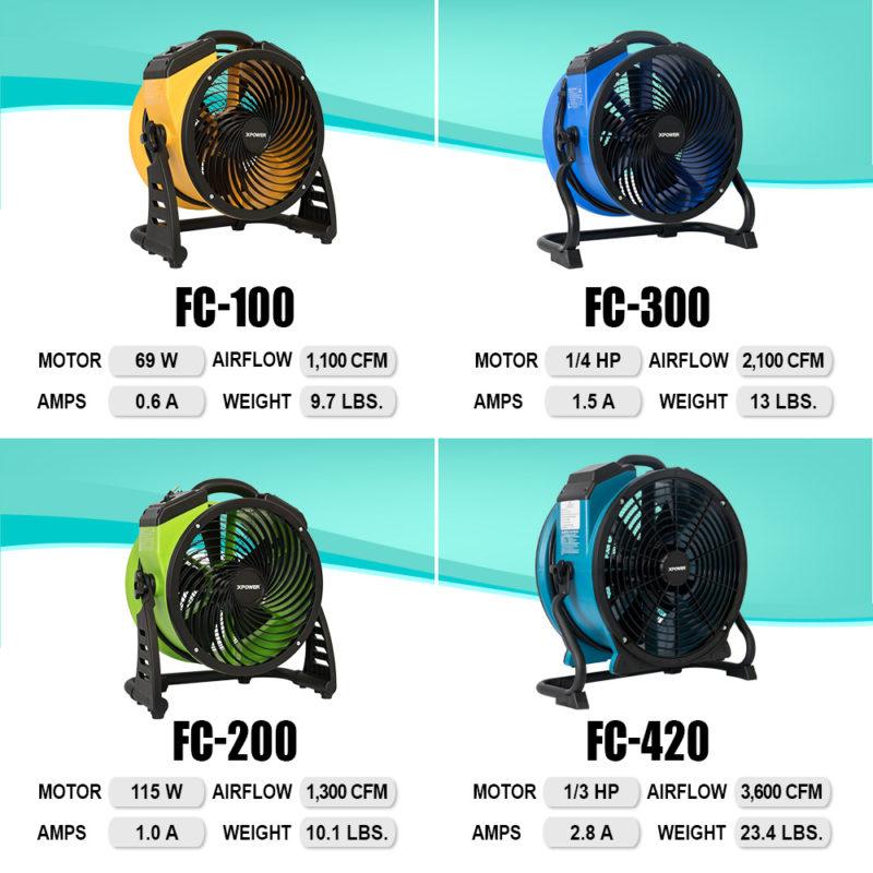 FC-Series-Specs